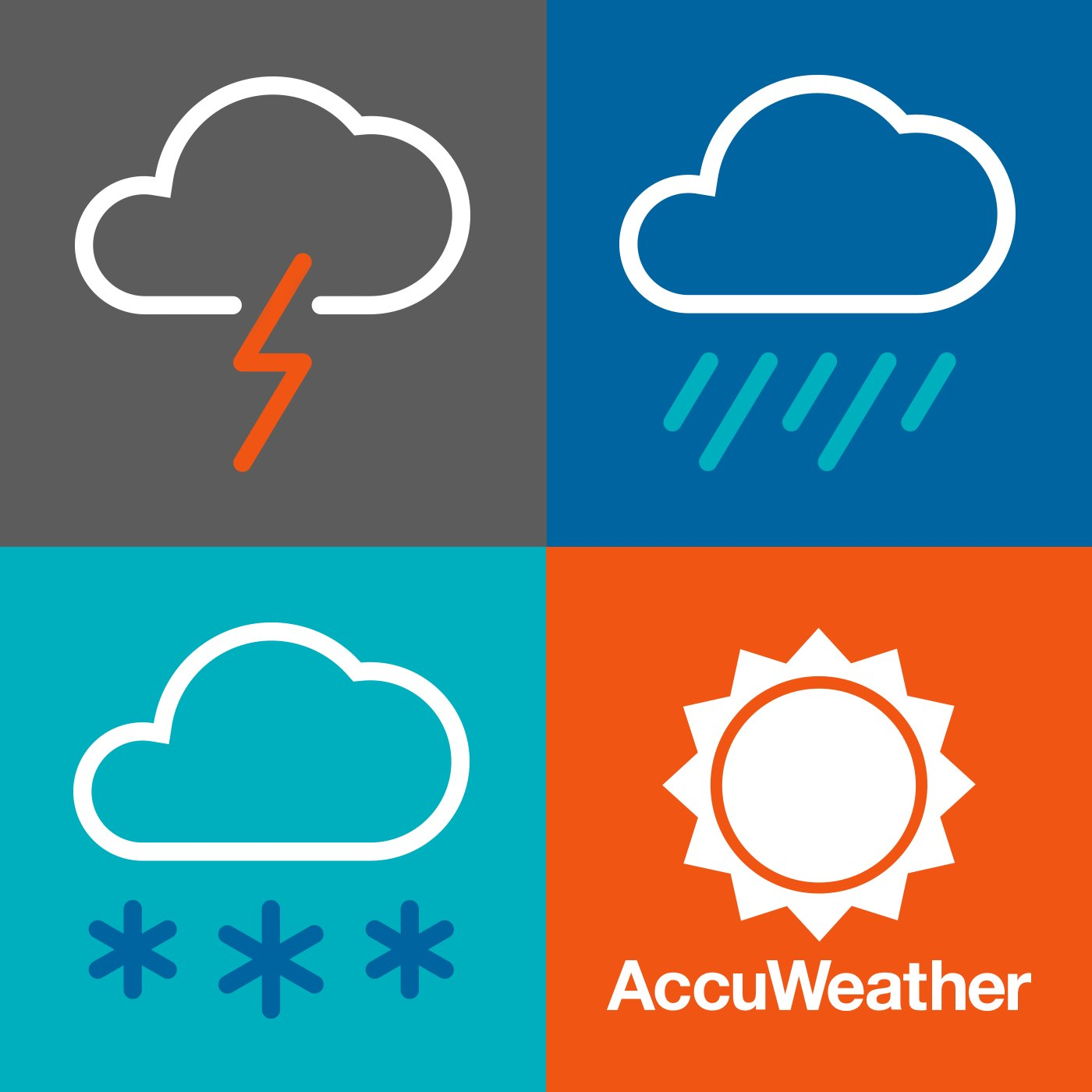 Birmingham, AL - AccuWeather.com Weather Forecast -