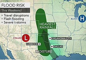 Slow moving storm means TX/OK severe weather and floods