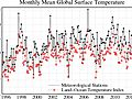 Global Surface Temperature Data for March 2013