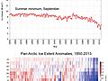 Historical analysis of Arctic sea ice extent