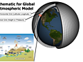 Global climate model projections are much more uncertain at a regional scale