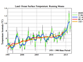 NASA releases October global temperature data