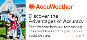The AccuWeather Advantage