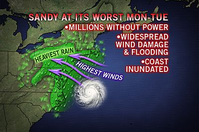 http://vortex.accuweather.com/adc2004/pub/includes/columns/newsstory/2012/400x266_10261652_sandyimpacts.jpg