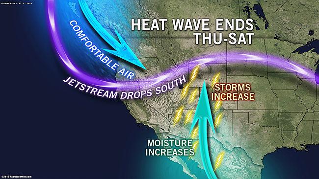Image d'illustration pour Records de chaleur dans le Sud Ouest des Etats Unis (suite)