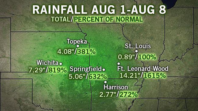 Image d'illustration pour Crues et inondations aux Etats Unis (Tennessee - Missouri)
