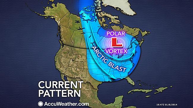 What is a Polar Vortex?