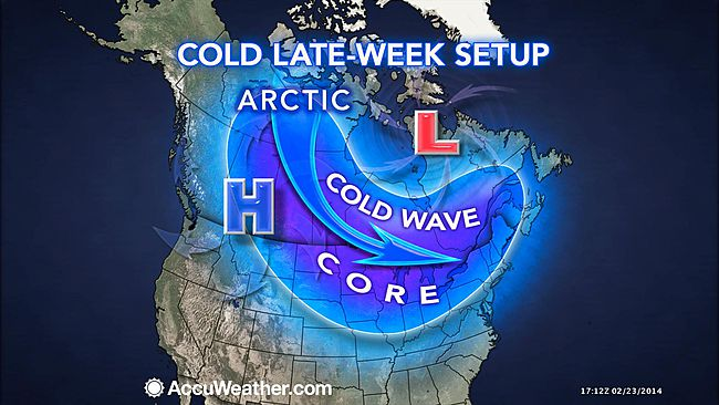 Massive Polar Air in USA