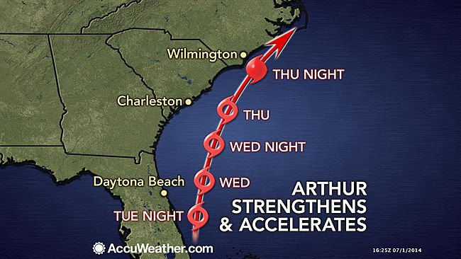 Arthur May Bear Down on North Carolina as a Hurricane