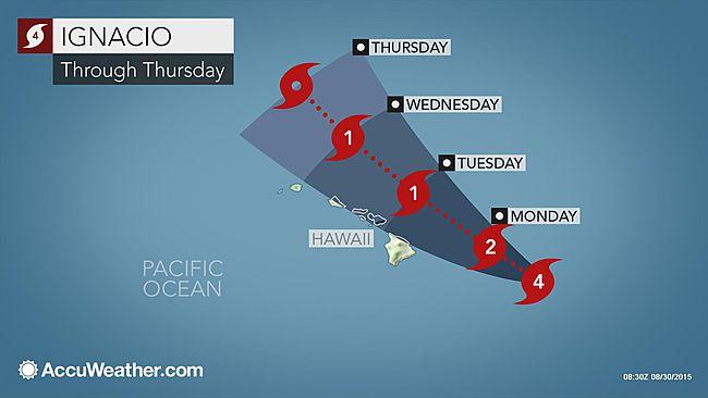 Hurricane Ignacio Hawaii