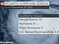 Coming weeks to yield several Atlantic tropical storms, hurricanes as busy season continues