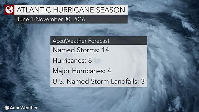 650x366_04061052_atlantic-hurricane-forecast-graphic.png