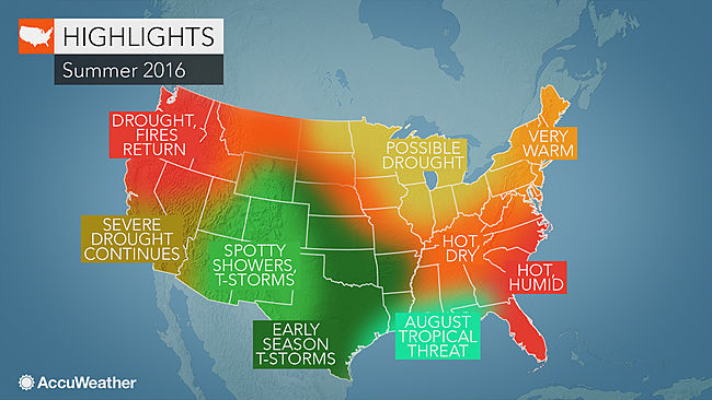 summer forecast