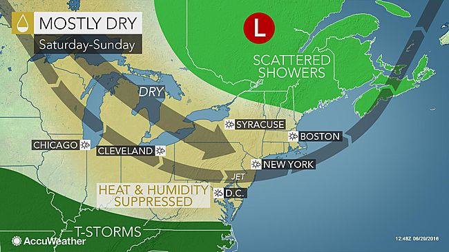 Dry weather to dominate July Fourth weekend from Chicago to NYC, Boston