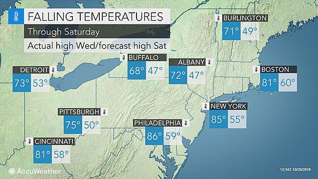 Weekend to yield taste of winter for northeastern US following summerlike week