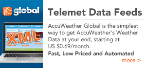 Telemet Data Feeds