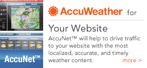 Weather For Your Website