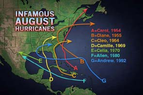 Infamous August Hurricanes image