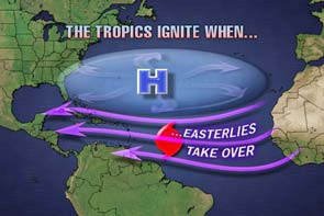 Tropics Ignite When... image
