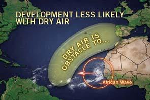 Dry Air image