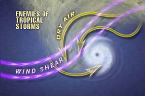Enemies of Tropical Storms image