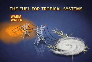 Fuel for Tropical Systems image