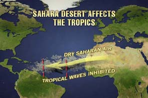 Sahara Affects the Tropics image