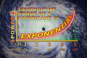 Exponential Destructive Force image