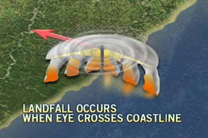 Landfall Occurs image