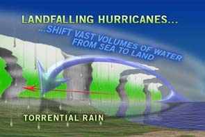 Landfalling Hurricanes &amp; Rain image