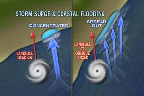 Storm Surge 1 image