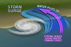 Storm Surge 3 image