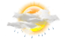 Partly Sunny W/ Showers: 20C